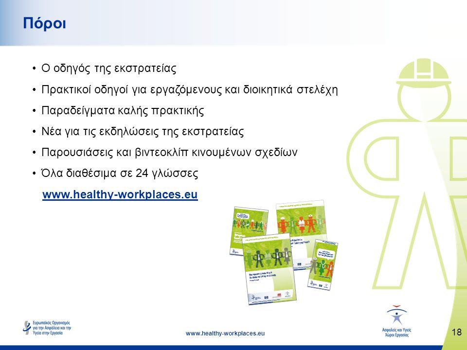 18 www.healthy-workplaces.eu Πόροι •Ο οδηγός της εκστρατείας •Πρακτικοί οδηγοί για εργαζόμενους και διοικητικά στελέχη •Παραδείγματα καλής πρακτικής •Νέα για τις εκδηλώσεις της εκστρατείας •Παρουσιάσεις και βιντεοκλίπ κινουμένων σχεδίων •Όλα διαθέσιμα σε 24 γλώσσες www.healthy-workplaces.eu