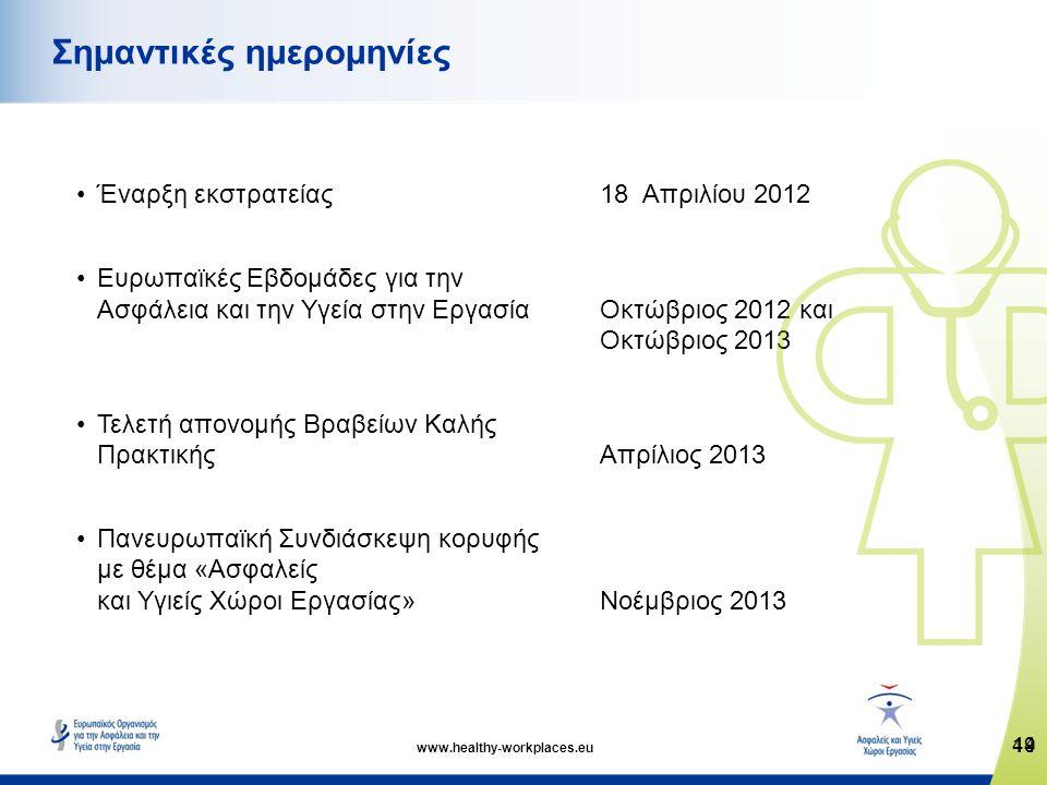 •Έναρξη εκστρατείας18 Απριλίου 2012 •Ευρωπαϊκές Εβδομάδες για την Ασφάλεια και την Υγεία στην ΕργασίαΟκτώβριος 2012 και Οκτώβριος 2013 •Τελετή απονομής Βραβείων Καλής ΠρακτικήςΑπρίλιος 2013 •Πανευρωπαϊκή Συνδιάσκεψη κορυφής με θέμα «Ασφαλείς και Υγιείς Χώροι Εργασίας»Νοέμβριος 2013 44 Σημαντικές ημερομηνίες 19