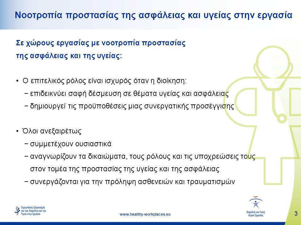 3 www.healthy-workplaces.eu Nοοτροπία προστασίας της ασφάλειας και υγείας στην εργασία Σε χώρους εργασίας με νοοτροπία προστασίας της ασφάλειας και της υγείας: • Ο επιτελικός ρόλος είναι ισχυρός όταν η διοίκηση: −επιδεικνύει σαφή δέσμευση σε θέματα υγείας και ασφάλειας −δημιουργεί τις προϋποθέσεις μιας συνεργατικής προσέγγισης • Όλοι ανεξαιρέτως −συμμετέχουν ουσιαστικά −αναγνωρίζουν τα δικαιώματα, τους ρόλους και τις υποχρεώσεις τους στον τομέα της προστασίας της υγείας και της ασφάλειας −συνεργάζονται για την πρόληψη ασθενειών και τραυματισμών
