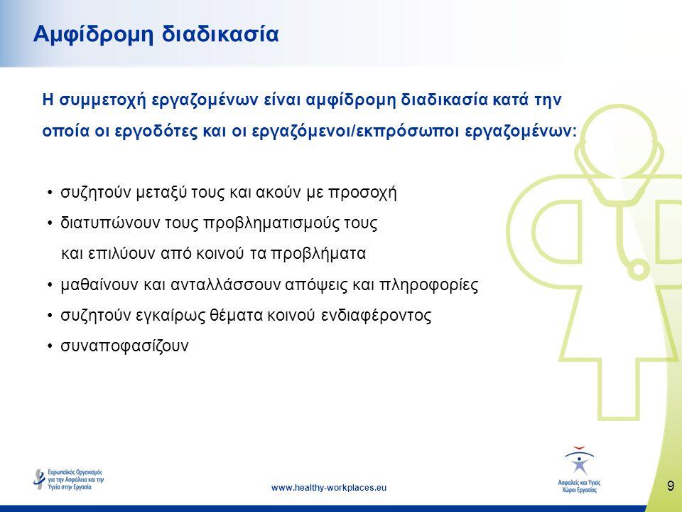 9 www.healthy-workplaces.eu Αμφίδρομη διαδικασία Η συμμετοχή εργαζομένων είναι αμφίδρομη διαδικασία κατά την οποία οι εργοδότες και οι εργαζόμενοι/εκπρόσωποι εργαζομένων: •συζητούν μεταξύ τους και ακούν με προσοχή •διατυπώνουν τους προβληματισμούς τους και επιλύουν από κοινού τα προβλήματα •μαθαίνουν και ανταλλάσσουν απόψεις και πληροφορίες •συζητούν εγκαίρως θέματα κοινού ενδιαφέροντος •συναποφασίζουν