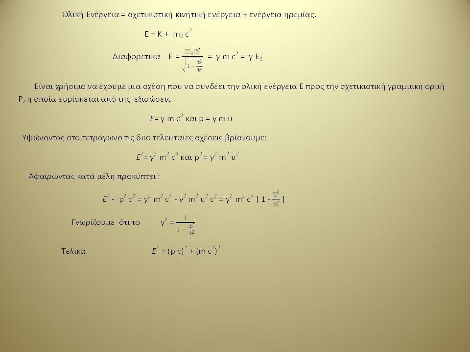 Κ = ½ mu 2 • Στην κλασική περίπτωση δίνεται από τη γραφική παράσταση • Στη σχετικιστική περίπτωση η ταχύτητα του σωματιδίου δεν υπερβαίνει την ταχύτητ
