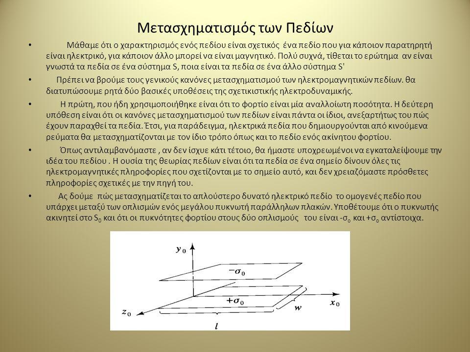 • Όμως, αν το q δέχεται μία δύναμη στο S', θα πρέπει να δέχεται μία δύναμη και στο S αυτή δύναμη αυτή μπορούμε να την υπολογίσουμε χρησιμοποιώντας τις