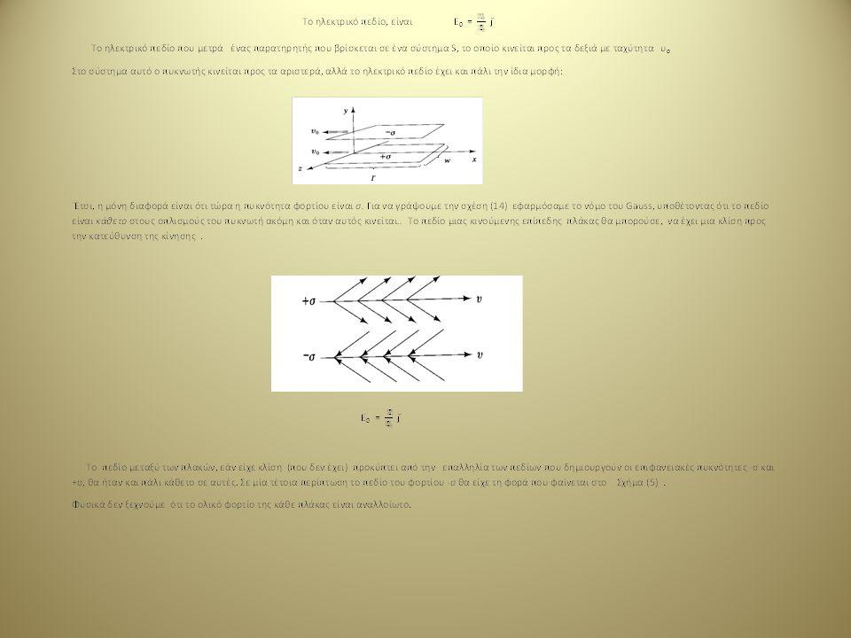 Μετασχηματισμός των Πεδίων • Μάθαμε ότι ο χαρακτηρισμός ενός πεδίου είναι σχετικός ένα πεδίο που για κάποιον παρατηρητή είναι ηλεκτρικό, για κάποιον ά
