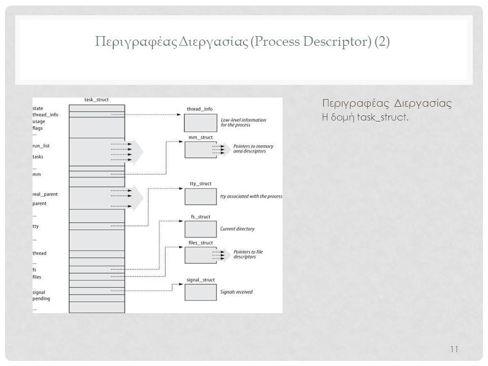 Περιγραφέας Διεργασίας (Process Descriptor) (2) • Περιγραφέας Διεργασίας • Η δομή task_struct. 11