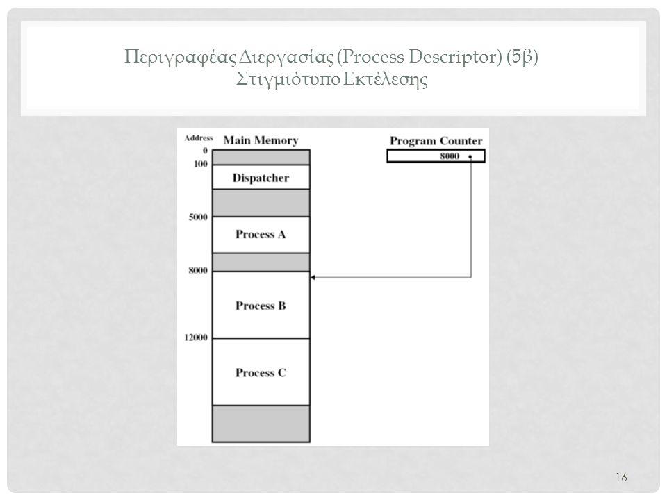 Περιγραφέας Διεργασίας (Process Descriptor) (5β) Στιγμιότυπο Εκτέλεσης 16