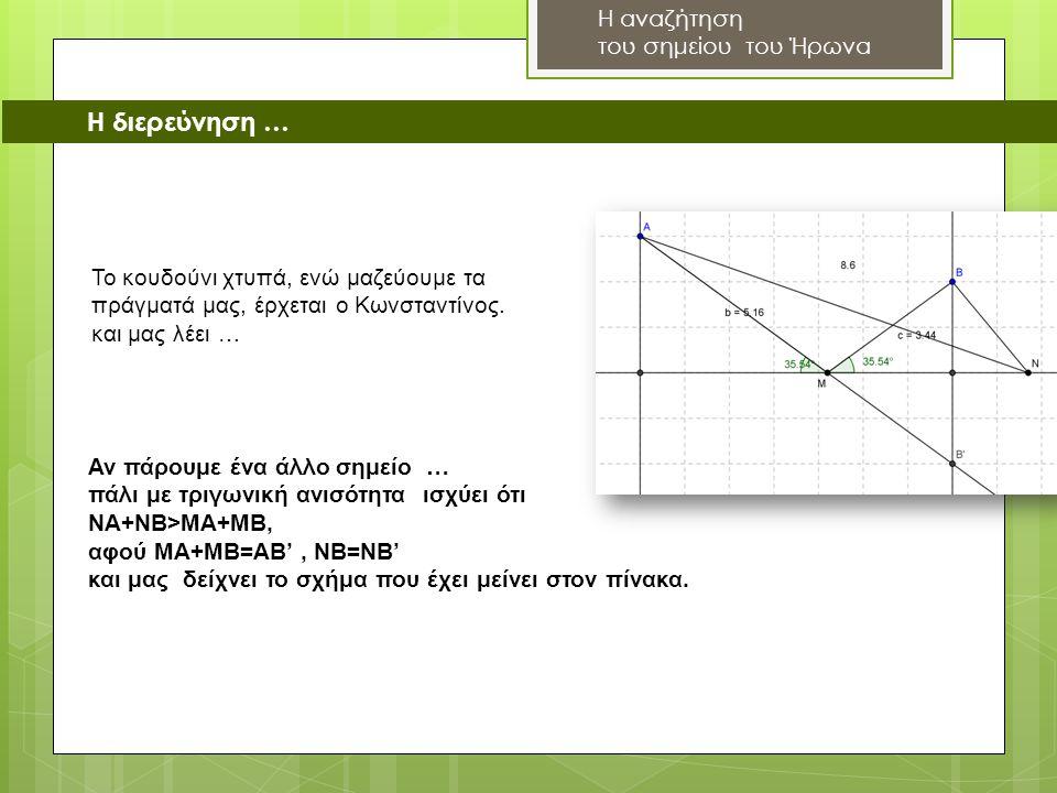 Η αναζήτηση του σημείου του Ήρωνα Η διερεύνηση … Αν πάρουμε ένα άλλο σημείο … πάλι με τριγωνική ανισότητα ισχύει ότι ΝΑ+ΝΒ>ΜΑ+ΜΒ, αφού ΜΑ+ΜΒ=ΑΒ', ΝΒ=ΝΒ' και μας δείχνει το σχήμα που έχει μείνει στον πίνακα.
