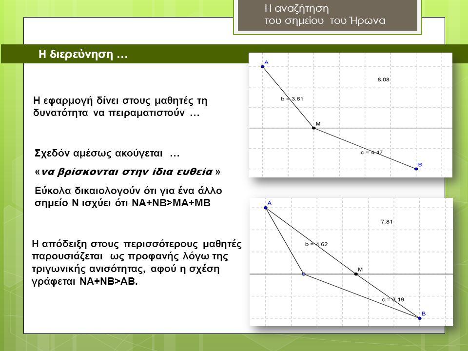Η αναζήτηση του σημείου του Ήρωνα Η διερεύνηση … Η απόδειξη στους περισσότερους μαθητές παρουσιάζεται ως προφανής λόγω της τριγωνικής ανισότητας, αφού η σχέση γράφεται ΝΑ+ΝΒ>ΑΒ.