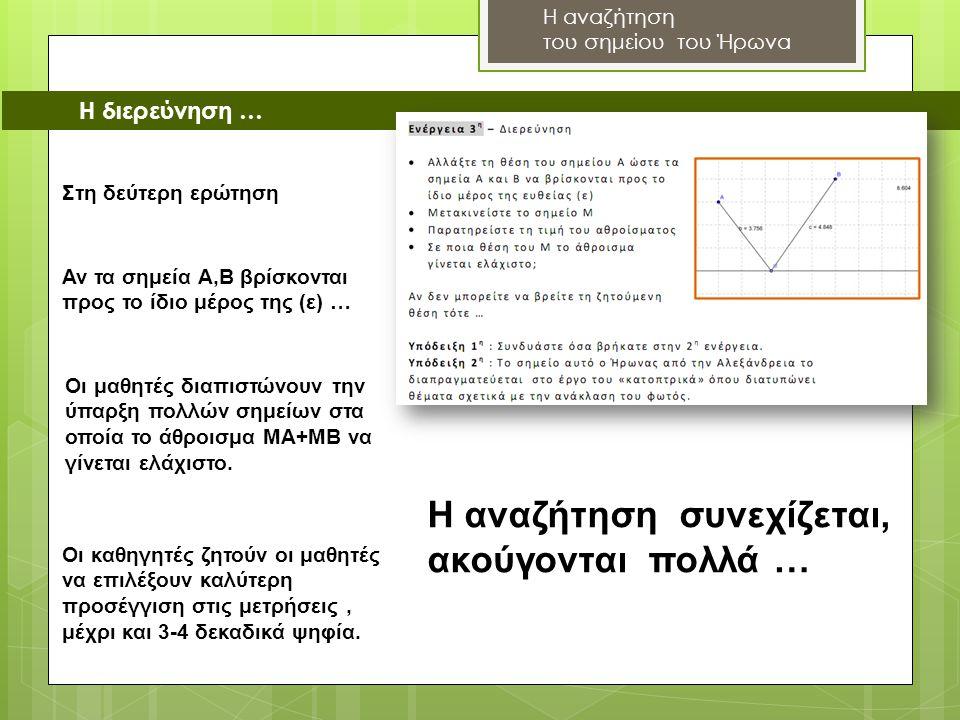 Η αναζήτηση του σημείου του Ήρωνα Η διερεύνηση … Οι μαθητές διαπιστώνουν την ύπαρξη πολλών σημείων στα οποία το άθροισμα ΜΑ+ΜΒ να γίνεται ελάχιστο.