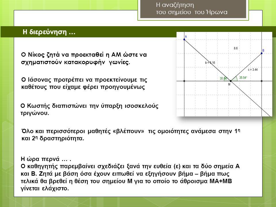 Η αναζήτηση του σημείου του Ήρωνα Η διερεύνηση … «Φέρνω την κάθετη ΒΣ προς την (ε) και παίρνω σημείο Β' ώστε Β'Σ=ΒΣ.