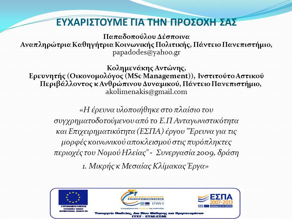 ΕΥΧΑΡΙΣΤΟΥΜΕ ΓΙΑ ΤΗΝ ΠΡΟΣΟΧΗ ΣΑΣ Παπαδοπούλου Δέσποινα Αναπληρώτρια Καθηγήτρια Κοινωνικής Πολιτικής, Πάντειο Πανεπιστήμιο, papadodes@yahoo.gr Κολημενάκης Αντώνης, Ερευνητής (Οικονομολόγος (ΜSc Management)), Ινστιτούτο Αστικού Περιβάλλοντος κ Ανθρώπινου Δυναμικού, Πάντειο Πανεπιστήμιο, akolimenakis@gmail.com «Η έρευνα υλοποιήθηκε στο πλαίσιο του συγχρηματοδοτούμενου από το Ε.Π Ανταγωνιστικότητα και Επιχειρηματικότητα (ΕΣΠΑ) έργου Έρευνα για τις μορφές κοινωνικού αποκλεισμού στις πυρόπληκτες περιοχές του Νομού Ηλείας - Συνεργασία 2009, δράση 1.