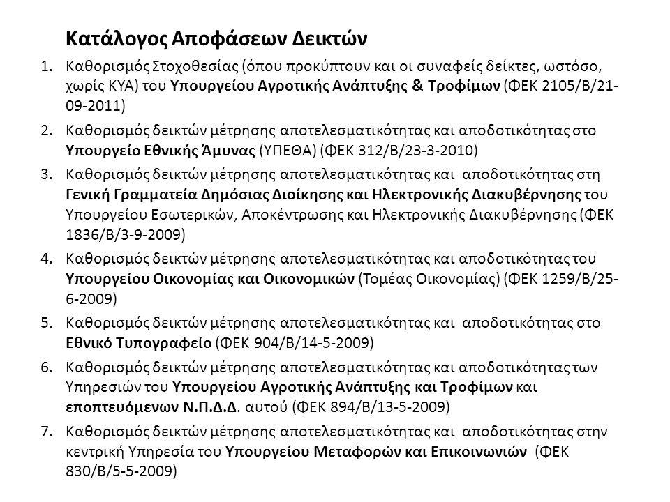 Κατάλογος Αποφάσεων Δεικτών 1.Καθορισμός Στοχοθεσίας (όπου προκύπτουν και οι συναφείς δείκτες, ωστόσο, χωρίς ΚΥΑ) του Υπουργείου Αγροτικής Ανάπτυξης &