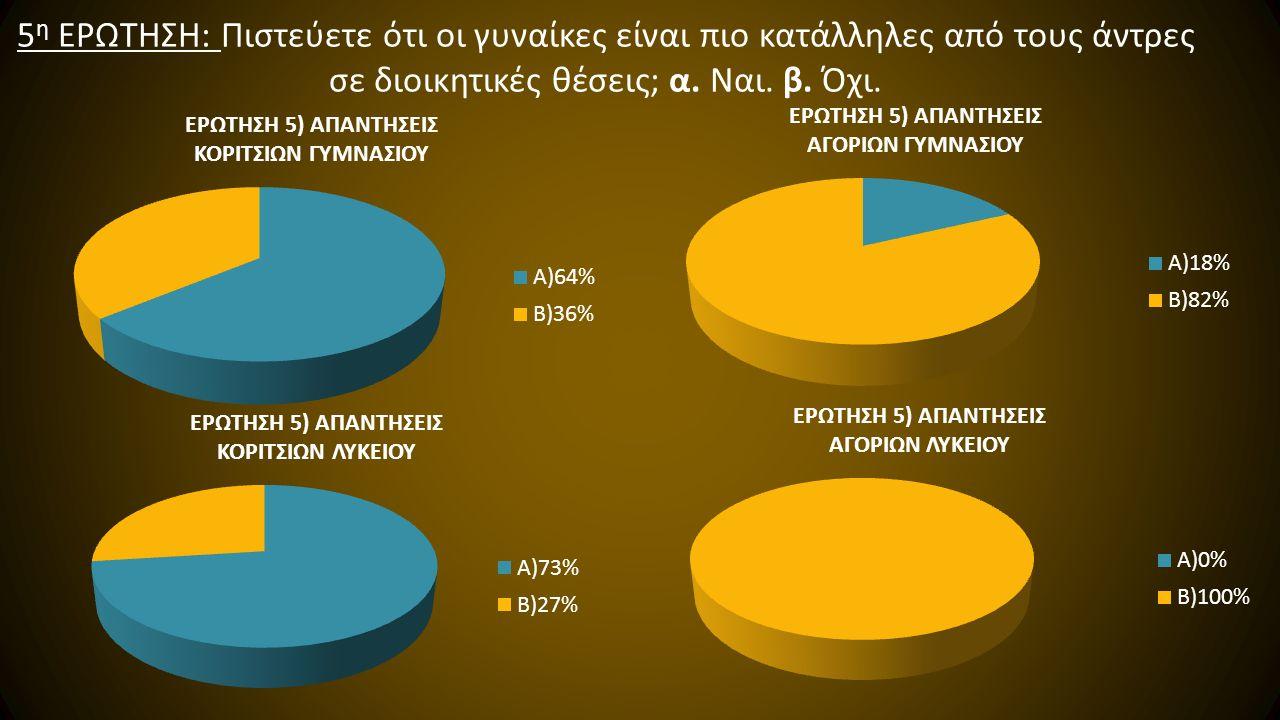 5 η ΕΡΩΤΗΣΗ: Πιστεύετε ότι οι γυναίκες είναι πιο κατάλληλες από τους άντρες σε διοικητικές θέσεις; α.