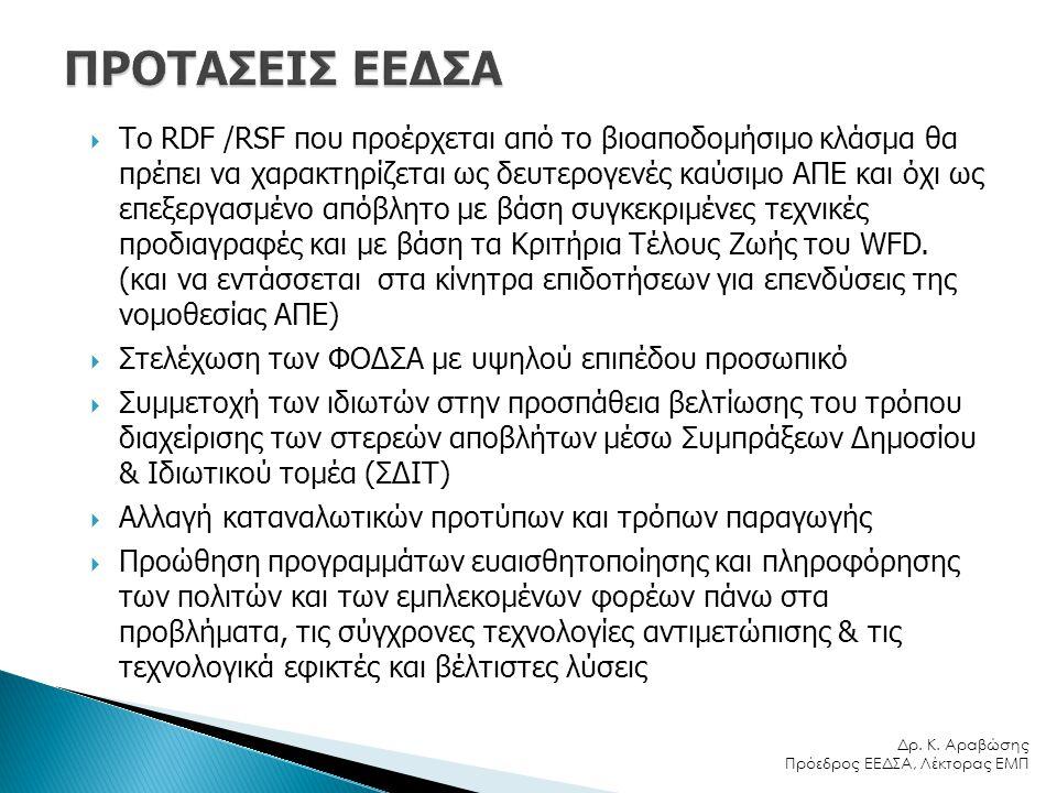 ΠΡΟΤΑΣΕΙΣ ΕΕΔΣΑ  Το RDF /RSF που προέρχεται από το βιοαποδομήσιμο κλάσμα θα πρέπει να χαρακτηρίζεται ως δευτερογενές καύσιμο ΑΠΕ και όχι ως επεξεργασ