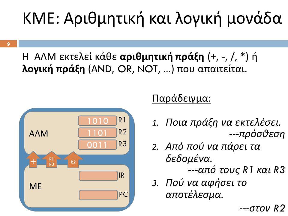 ΚΜΕ : Αριθμητική και λογική μονάδα Η ΑΛΜ εκτελεί κάθε αριθμητική πράξη (+, -, /, *) ή λογική πράξη ( Α ND, OR, NOT, …) που απαιτείται. Παράδειγμα : 1.