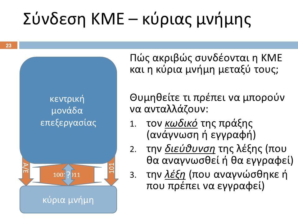 10011011 Σύνδεση ΚΜΕ – κύριας μνήμης 23 Πώς ακριβώς συνδέονται η ΚΜΕ και η κύρια μνήμη μεταξύ τους ; Θυμηθείτε τι πρέπει να μπορούν να ανταλλάζουν : 1.