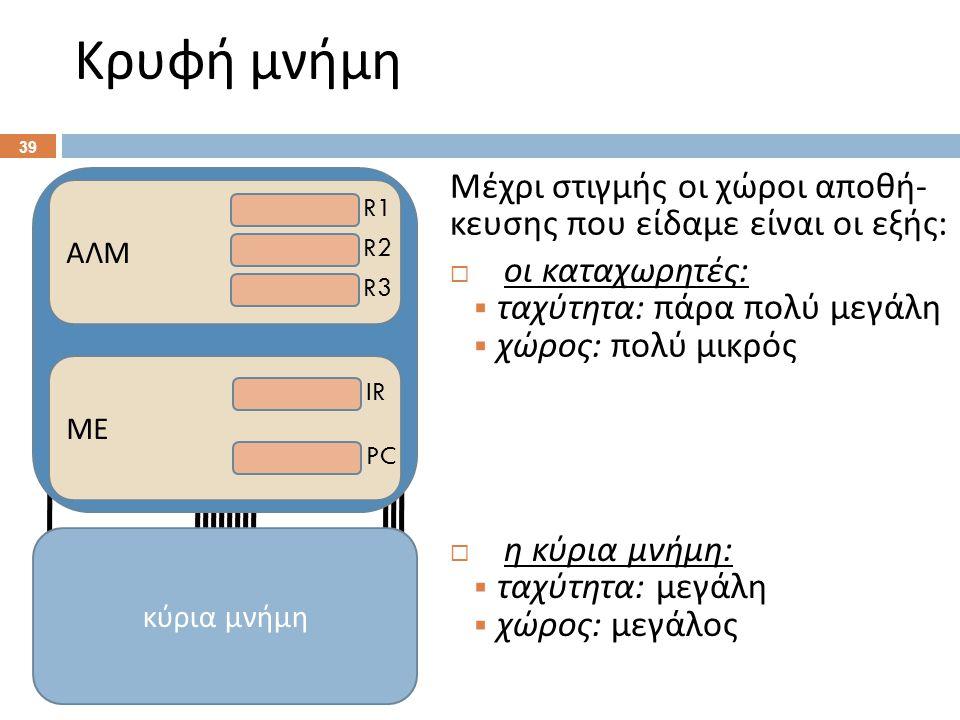 Κρυφή μνήμη Μέχρι στιγμής οι χώροι αποθή - κευσης που είδαμε είναι οι εξής :  οι καταχωρητές :  ταχύτητα : πάρα πολύ μεγάλη  χώρος : πολύ μικρός 39 ΑΛΜ R1 R2 R3 ΜΕ IR PC κύρια μνήμη  η κύρια μνήμη :  ταχύτητα : μεγάλη  χώρος : μεγάλος