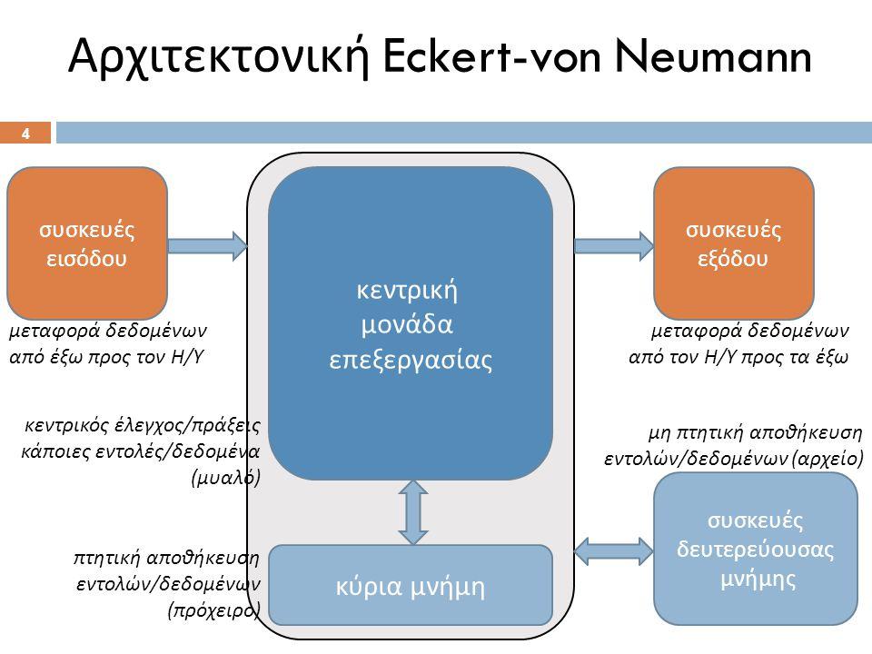 Αρχιτεκτονική Eckert-von Neumann 4 κύρια μνήμη κεντρική μονάδα ε π εξεργασίας συσκευές εξόδου συσκευές εισόδου συσκευές δευτερεύουσας μνήμης μεταφορά δεδομένων από τον Η / Υ προς τα έξω μη πτητική αποθήκευση εντολών / δεδομένων ( αρχείο ) μεταφορά δεδομένων από έξω προς τον Η / Υ πτητική αποθήκευση εντολών / δεδομένων ( πρόχειρο ) κεντρικός έλεγχος / πράξεις κάποιες εντολές / δεδομένα ( μυαλό )