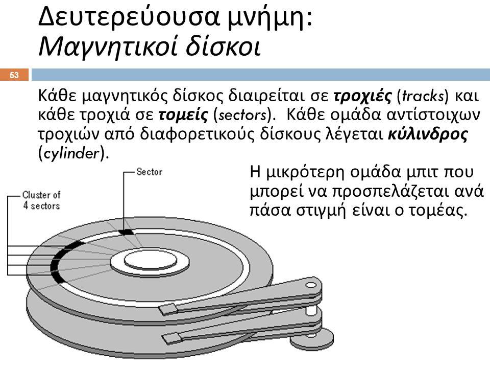 Κάθε μαγνητικός δίσκος διαιρείται σε τροχιές (tracks) και κάθε τροχιά σε τομείς (sectors). Κάθε ομάδα αντίστοιχων τροχιών από διαφορετικούς δίσκους λέ