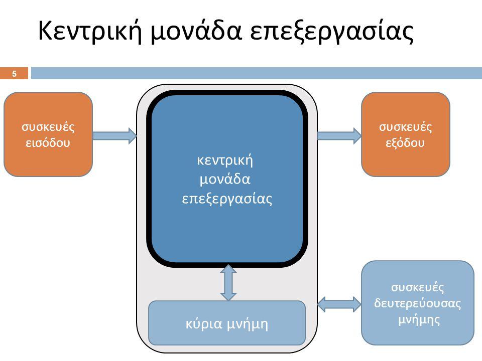 Κεντρική μονάδα επεξεργασίας 5 κύρια μνήμη κεντρική μονάδα ε π εξεργασίας συσκευές εξόδου συσκευές εισόδου συσκευές δευτερεύουσας μνήμης