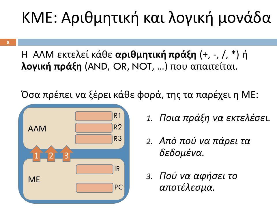 ΚΜΕ : Αριθμητική και λογική μονάδα Η ΑΛΜ εκτελεί κάθε αριθμητική πράξη (+, -, /, *) ή λογική πράξη ( Α ND, OR, NOT, …) που απαιτείται. Όσα πρέπει να ξ