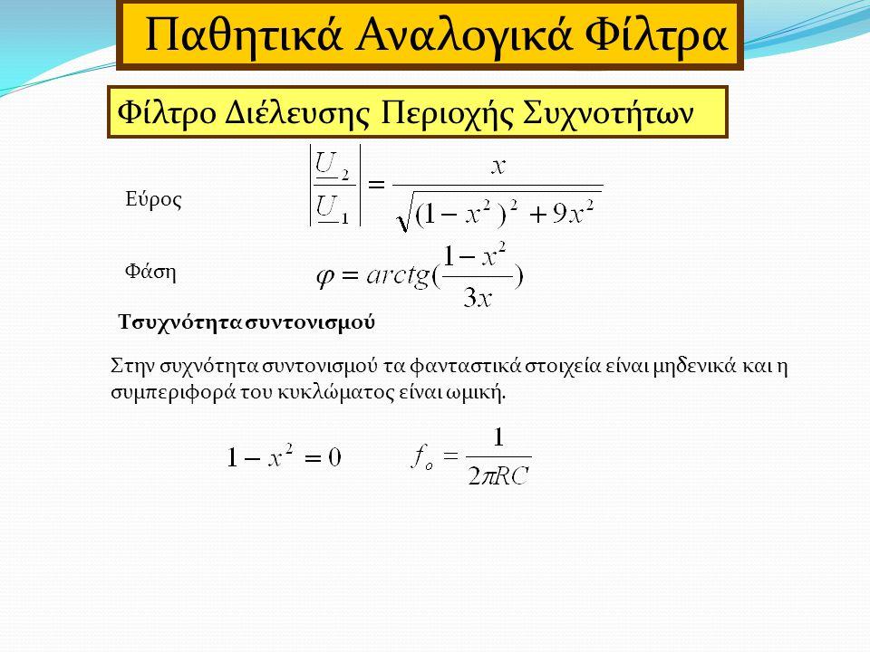 Εύρος Φάση Tσυχνότητα συντονισμού Στην συχνότητα συντονισμού τα φανταστικά στοιχεία είναι μηδενικά και η συμπεριφορά του κυκλώματος είναι ωμική.