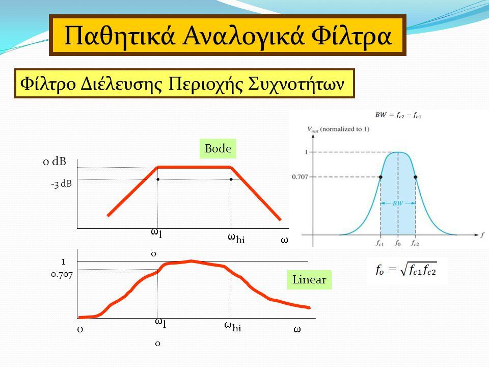 Παθητικά Αναλογικά Φίλτρα Φίλτρο Διέλευσης Περιοχής Συχνοτήτων   0 0 dB -3 dB lolo  hi....