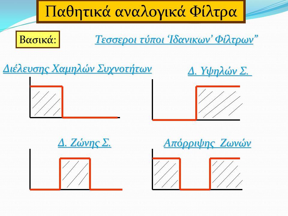 Παθητικά αναλογικά Φίλτρα Βασικά: Τεσσεροι τύποι 'Ιδανικων' Φίλτρων Διέλευσης Χαμηλών Συχνοτήτων Δ.