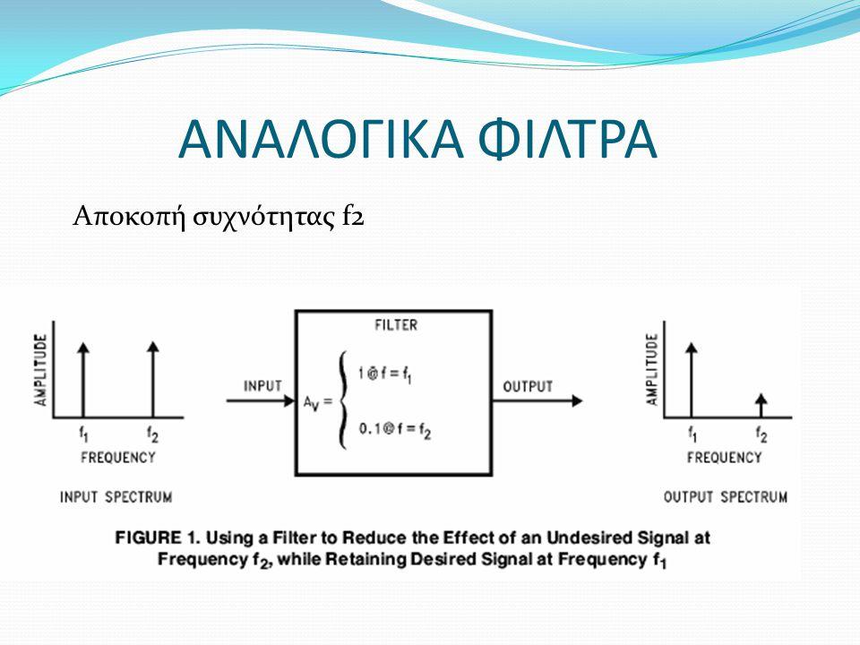 ΑΝΑΛΟΓΙΚΑ ΦΙΛΤΡΑ Αποκοπή συχνότητας f2