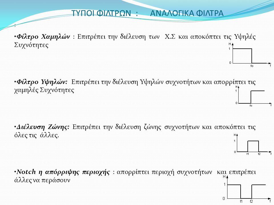 ΤΥΠΟΙ ΦΙΛΤΡΩΝ : ΑΝΑΛΟΓΙΚΑ ΦΙΛΤΡΑ : •Φίλτρο Χαμηλών : Επιτρέπει την διέλευση των Χ.Σ και αποκόπτει τις Υψηλές Συχνότητες •Φίλτρο Υψηλών: Επιτρέπει την διέλευση Υψηλών συχνοτήτων και απορρίπτει τις χαμηλές Συχνότητες •Διέλευση Ζώνης: Επιτρέπει την διέλευση ζώνης συχνοτήτων και αποκόπτει τις όλες τις άλλες.