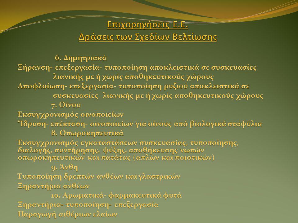 6. Δημητριακά 6.