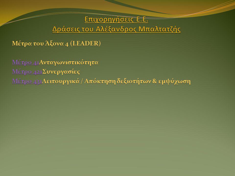 Μέτρα του Άξονα 4 (LEADER) Μέτρο 41Μέτρο 41Ανταγωνιστικότητα Μέτρο 41 Μέτρο 421Μέτρο 421Συνεργασίες Μέτρο 421 Μέτρο 431Μέτρο 431Λειτουργικά / Απόκτηση δεξιοτήτων & εμψύχωση Μέτρο 431