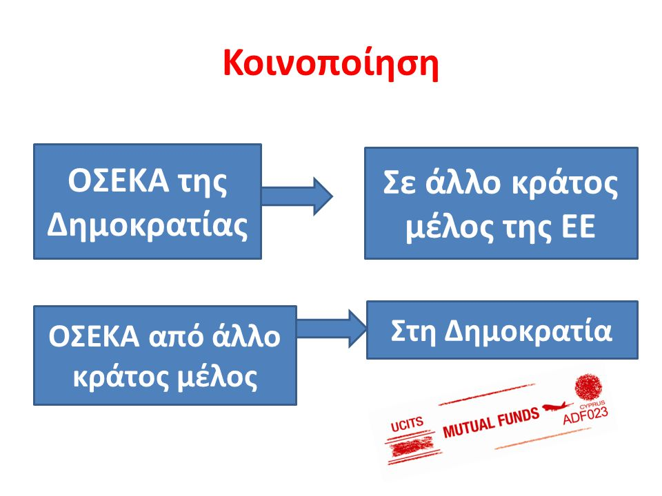 Κοινοποίηση ΟΣΕΚΑ της σε άλλο κράτος Δημοκρατίας μέλος της ΕΕ ΟΣΕΚΑ από άλλο στη Δημοκρατία κράτος μέλος ΟΣΕΚΑ της Δημοκρατίας Σε άλλο κράτος μέλος τη