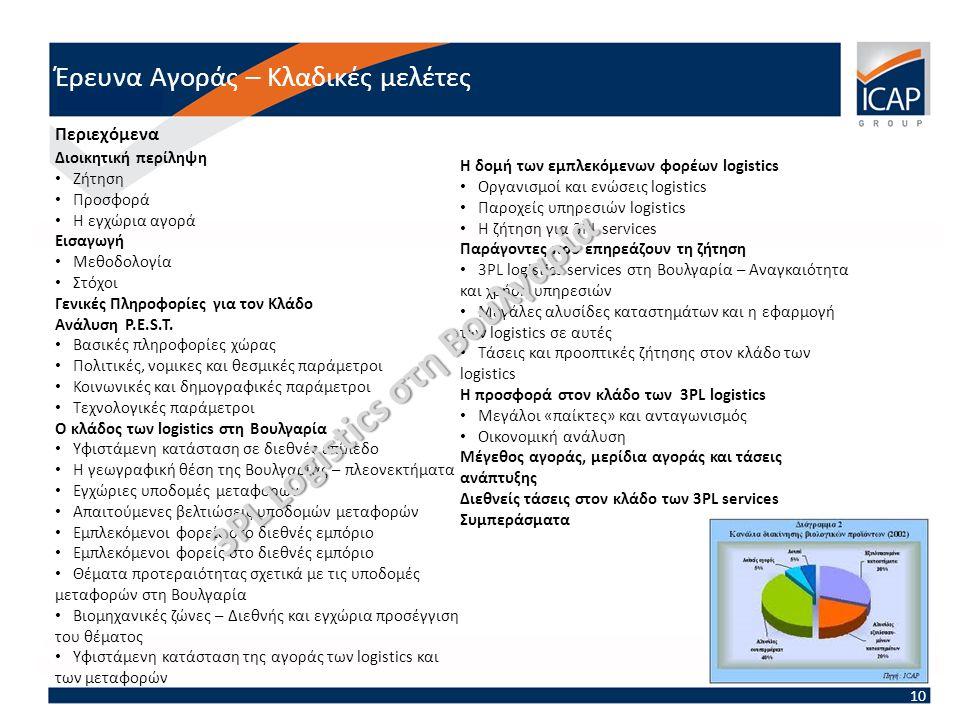 Έρευνα Αγοράς – Κλαδικές μελέτες 10 Διοικητική περίληψη • Ζήτηση • Προσφορά • Η εγχώρια αγορά Εισαγωγή • Μεθοδολογία • Στόχοι Γενικές Πληροφορίες για
