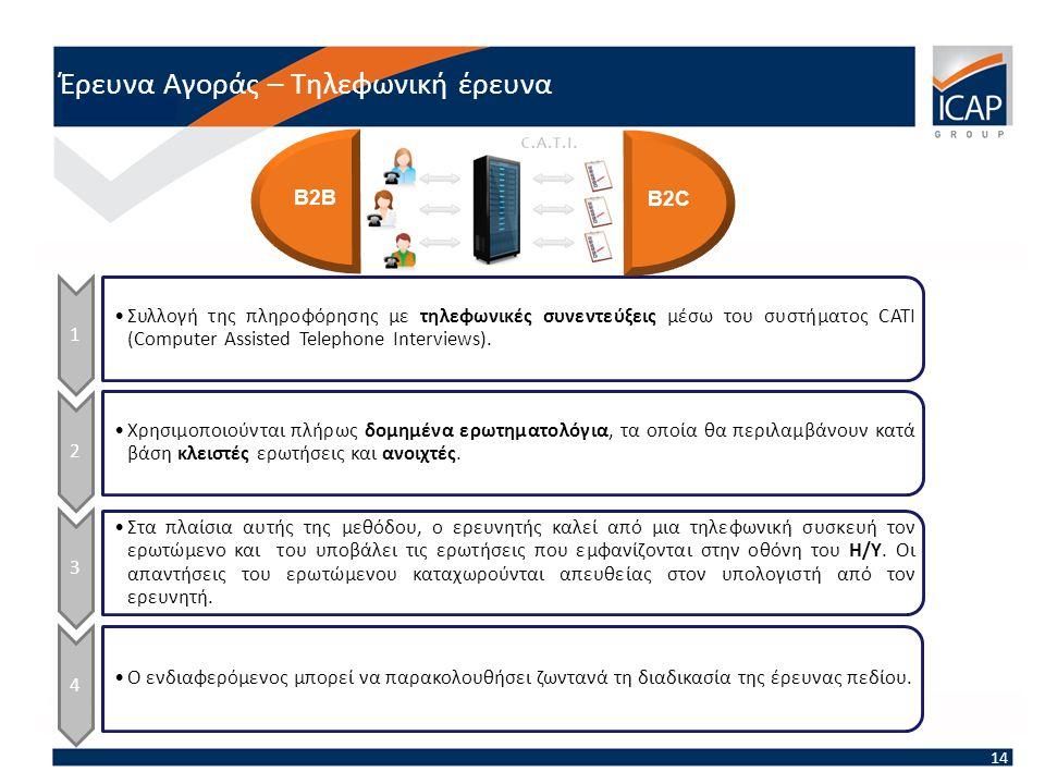 Έρευνα Αγοράς – Τηλεφωνική έρευνα 1 •Συλλογή της πληροφόρησης με τηλεφωνικές συνεντεύξεις μέσω του συστήματος CATI (Computer Assisted Telephone Interv