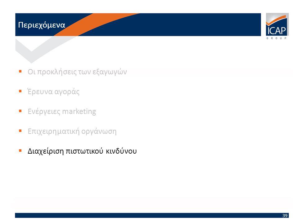 Περιεχόμενα 39  Οι προκλήσεις των εξαγωγών  Έρευνα αγοράς  Ενέργειες marketing  Επιχειρηματική οργάνωση  Διαχείριση πιστωτικού κινδύνου