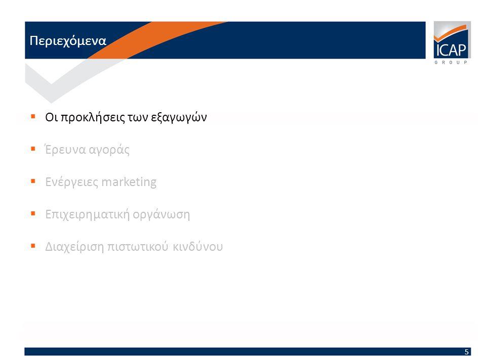 Περιεχόμενα 5  Οι προκλήσεις των εξαγωγών  Έρευνα αγοράς  Ενέργειες marketing  Επιχειρηματική οργάνωση  Διαχείριση πιστωτικού κινδύνου