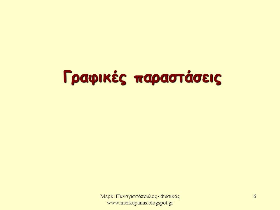 Μερκ. Παναγιωτόπουλος - Φυσικός www.merkopanas.blogspot.gr 6 Γραφικές παραστάσεις