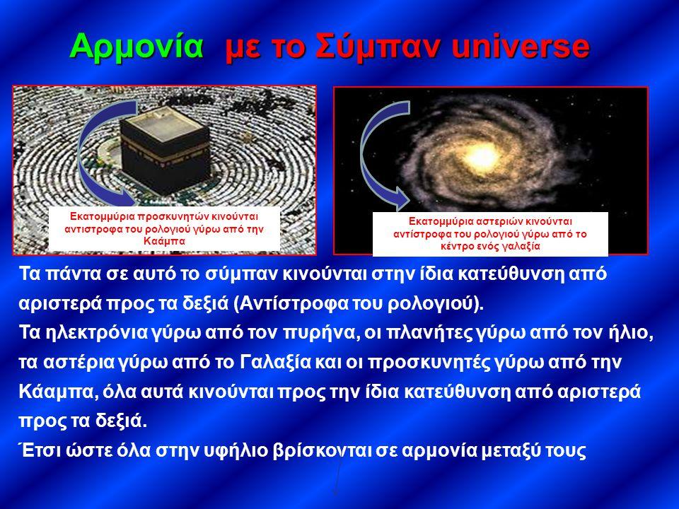 Τα πάντα σε αυτό το σύμπαν κινούνται στην ίδια κατεύθυνση από αριστερά προς τα δεξιά (Aντίστροφα του ρολογιού). Τα ηλεκτρόνια γύρω από τον πυρήνα, οι
