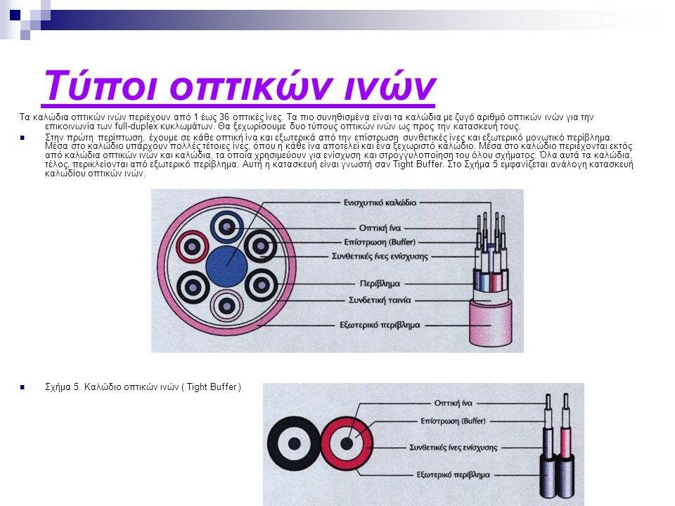 Τύποι οπτικών ινών Τα καλώδια οπτικών ινών περιέχουν από 1 έως 36 οπτικές ίνες. Τα πιο συνηθισμένα είναι τα καλώδια με ζυγό αριθμό οπτικών ινών για τη