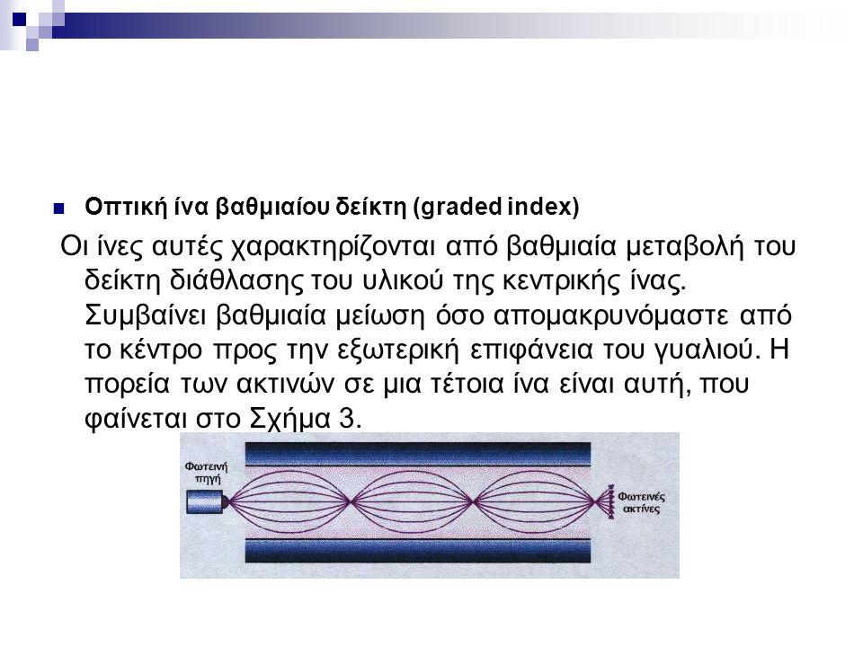  Οπτική ίνα βαθμιαίου δείκτη (graded index) Οι ίνες αυτές χαρακτηρίζονται από βαθμιαία μεταβολή του δείκτη διάθλασης του υλικού της κεντρικής ίνας. Σ