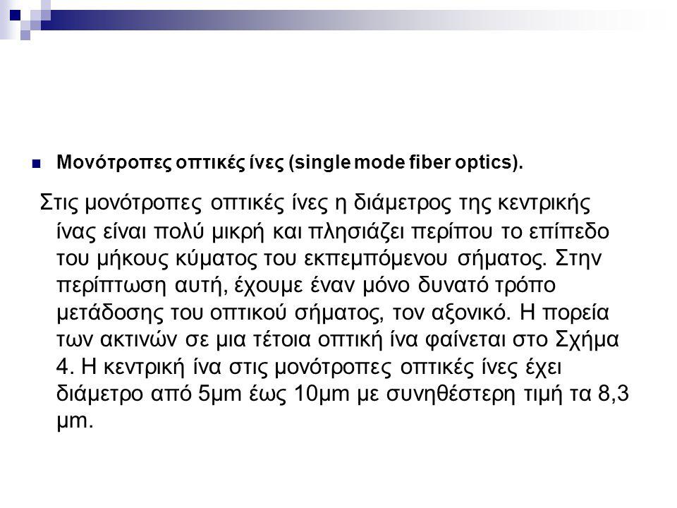  Μονότροπες οπτικές ίνες (single mode fiber optics). Στις μονότροπες οπτικές ίνες η διάμετρος της κεντρικής ίνας είναι πολύ μικρή και πλησιάζει περίπ