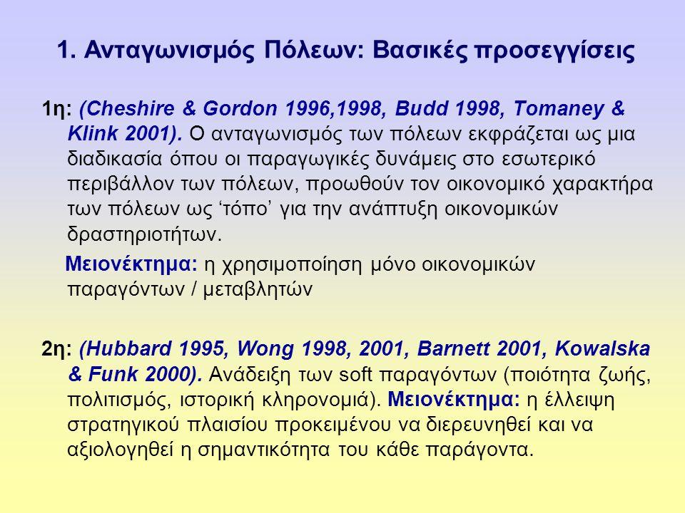 1. Ανταγωνισμός Πόλεων: Βασικές προσεγγίσεις 1η: (Cheshire & Gordon 1996,1998, Budd 1998, Tomaney & Klink 2001). O ανταγωνισμός των πόλεων εκφράζεται