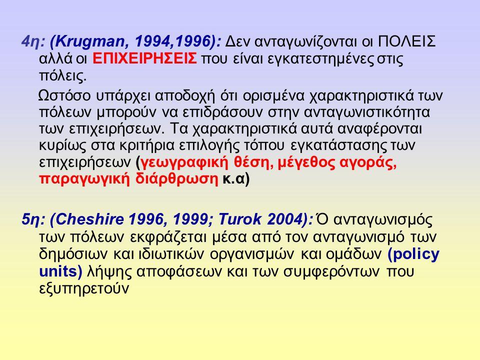 4η: (Krugman, 1994,1996): Δεν ανταγωνίζονται οι ΠΟΛΕΙΣ αλλά οι ΕΠΙΧΕΙΡΗΣΕΙΣ που είναι εγκατεστημένες στις πόλεις.