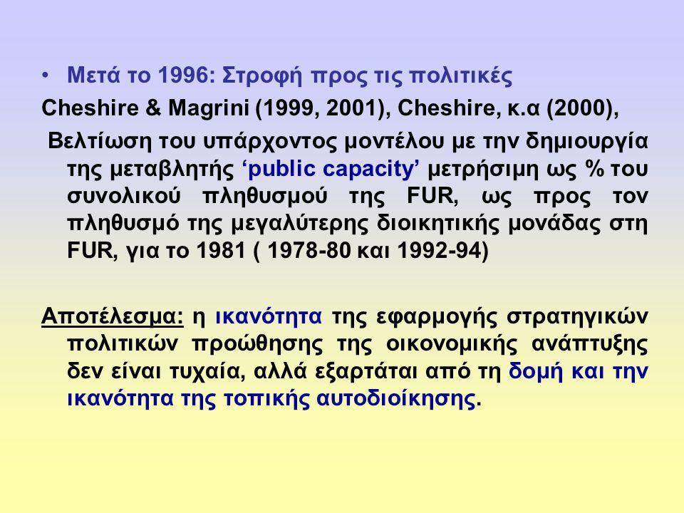 •Μετά το 1996: Στροφή προς τις πολιτικές Cheshire & Magrini (1999, 2001), Cheshire, κ.α (2000), Βελτίωση του υπάρχοντος μοντέλου με την δημιουργία της μεταβλητής 'public capacity' μετρήσιμη ως % του συνολικού πληθυσμού της FUR, ως προς τον πληθυσμό της μεγαλύτερης διοικητικής μονάδας στη FUR, για το 1981 ( 1978-80 και 1992-94) Αποτέλεσμα: η ικανότητα της εφαρμογής στρατηγικών πολιτικών προώθησης της οικονομικής ανάπτυξης δεν είναι τυχαία, αλλά εξαρτάται από τη δομή και την ικανότητα της τοπικής αυτοδιοίκησης.