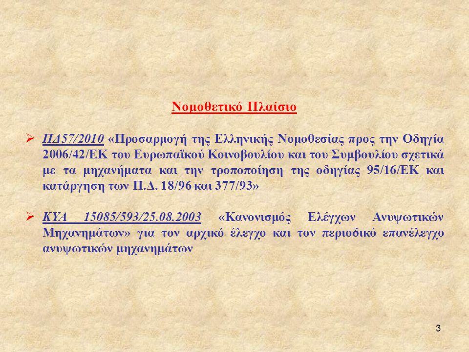 3 Νομοθετικό Πλαίσιο  ΠΔ57/2010 «Προσαρμογή της Ελληνικής Νομοθεσίας προς την Οδηγία 2006/42/ΕΚ του Ευρωπαϊκού Κοινοβουλίου και του Συμβουλίου σχετικ
