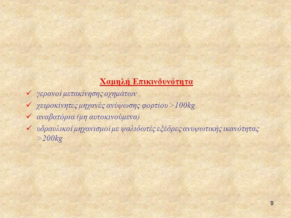 10 Αρχική διάθεση στην Αγορά Σύμφωνα με τις απαιτήσεις του ΠΔ 57/2010 (ΦΕΚ 97/Α'/25.06.2010) (Οδηγία 2006/42/ΕΚ σχετικά με τα μηχανήματα), τα ανυψωτικά μηχανήματα, που κατασκευάστηκαν μετά την 31-12-1994, οφείλουν:  να φέρουν σήμανση ευκρινή, ευανάγνωστη και ανεξίτηλη με:  εμπορική επωνυμία και πλήρη διεύθυνση του κατασκευαστή, και, ενδεχομένως, του εντολοδόχου του,  την περιγραφή του μηχανήματος  τη σήμανση «CE»  την περιγραφή της σειράς ή του τύπου  τον αριθμό σειράς (εάν υπάρχει)  το έτος κατασκευής  να συνοδεύονται από τα ακόλουθα έγγραφα:  Δήλωση Συμμόρφωσης ΕΚ στην Ελληνική γλώσσα  Οδηγίες χρήσης στην Ελληνική γλώσσα  Σχέδια, διαγράμματα, περιγραφές