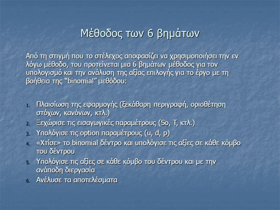 Μέθοδος των 6 βημάτων Από τη στιγμή που το στέλεχος αποφασίζει να χρησιμοποιήσει την εν λόγω μέθοδο, του προτείνεται μια 6 βημάτων μέθοδος για τον υπολογισμό και την ανάλυση της αξίας επιλογής για το έργο με τη βοήθεια της binomial μεθόδου: 1.