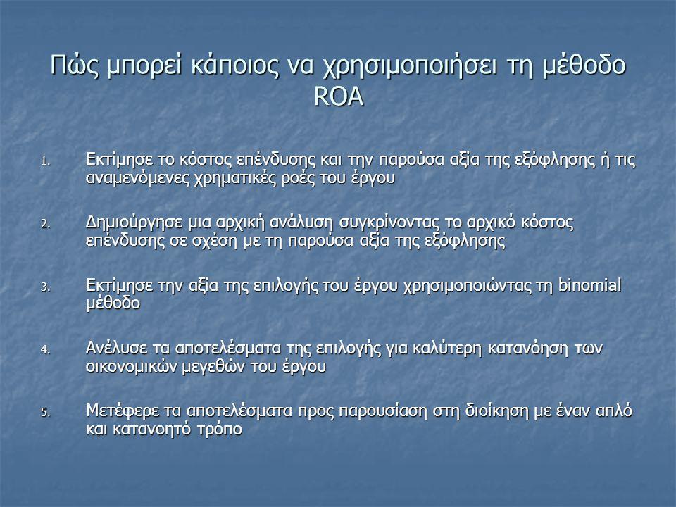Πώς μπορεί κάποιος να χρησιμοποιήσει τη μέθοδο ROA 1.