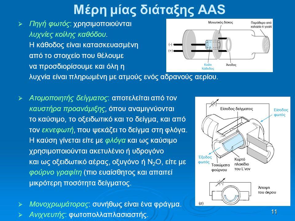 11 Μέρη μίας διάταξης AAS   Πηγή φωτός: χρησιμοποιούνται λυχνίες κοίλης καθόδου. Η κάθοδος είναι κατασκευασμένη από το στοιχείο που θέλουμε να προσδ