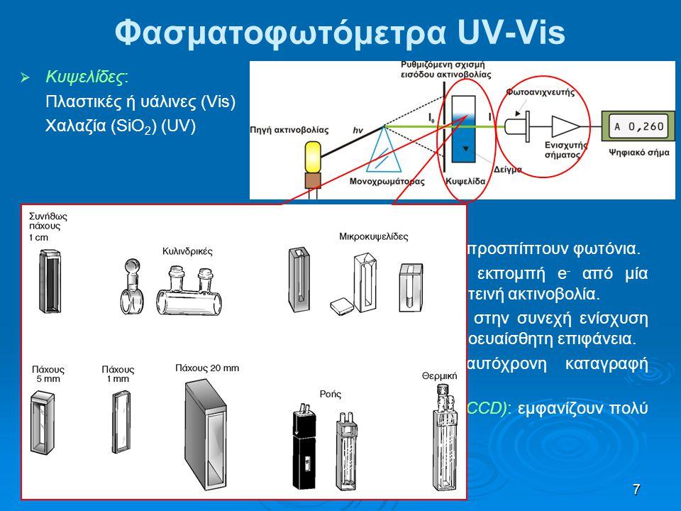 7 Φασματοφωτόμετρα UV-Vis   Κυψελίδες: Πλαστικές ή υάλινες (Vis) Χαλαζία (SiO 2 ) (UV)   Ανιχνευτές: Διάταξη η οποία παράγει ηλεκτρικό σήμα, όταν